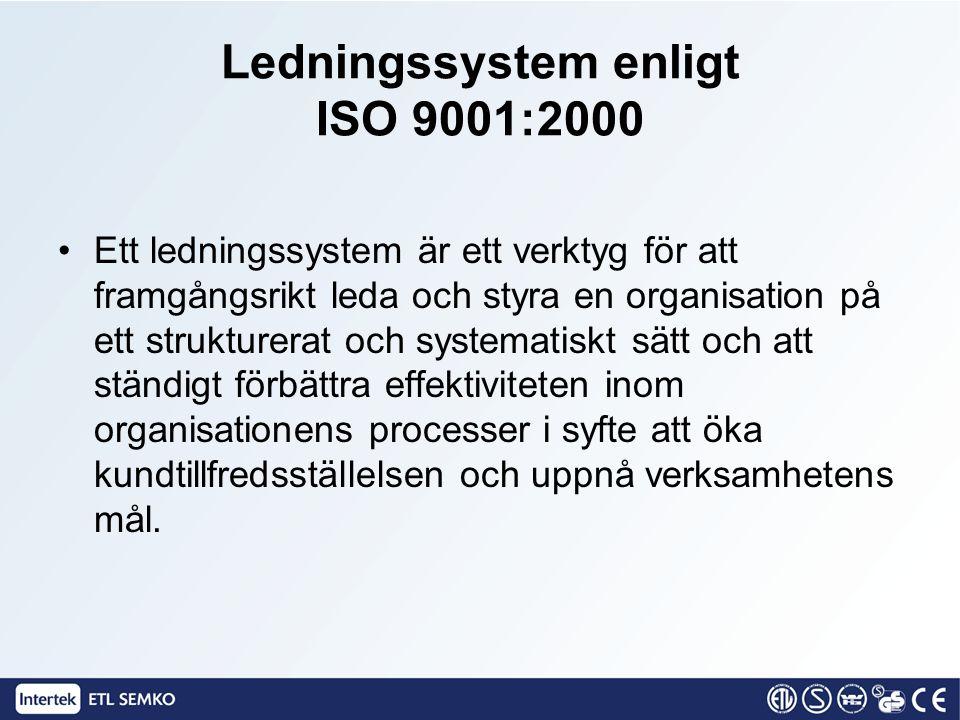 Ledningssystem enligt ISO 9001:2000