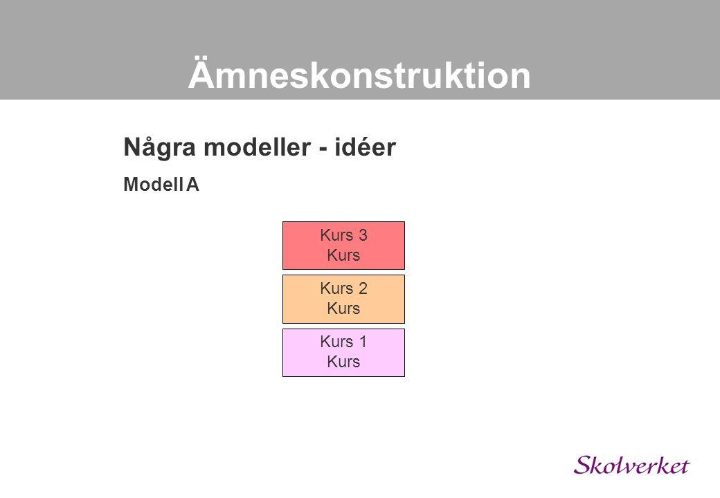 Ämneskonstruktion Några modeller - idéer Modell A Kurs 3 Kurs Kurs 2