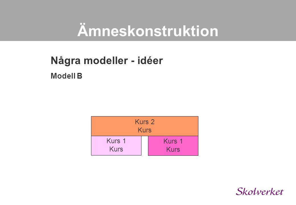 Ämneskonstruktion Några modeller - idéer Modell B Kurs 2 Kurs Kurs 1