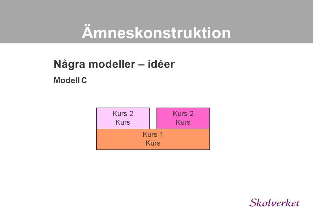 Ämneskonstruktion Några modeller – idéer Modell C Kurs 2 Kurs Kurs 2