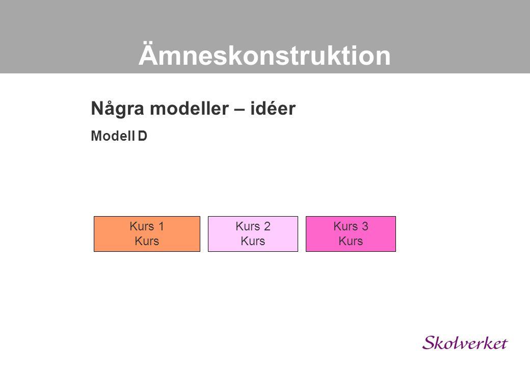 Ämneskonstruktion Några modeller – idéer Modell D Kurs 1 Kurs Kurs 2