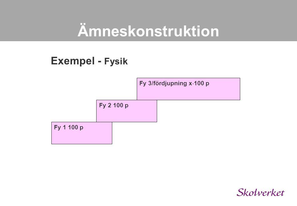 Ämneskonstruktion Exempel - Fysik Fy 3/fördjupning x100 p Fy 2 100 p