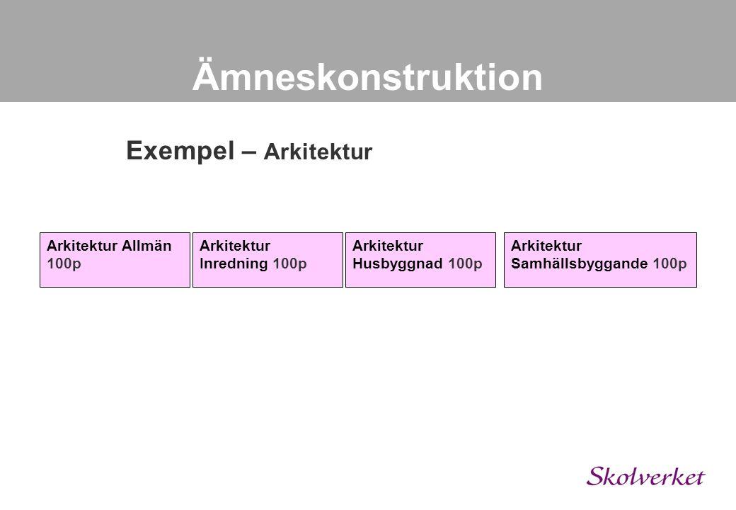 Ämneskonstruktion Exempel – Arkitektur Arkitektur Allmän 100p