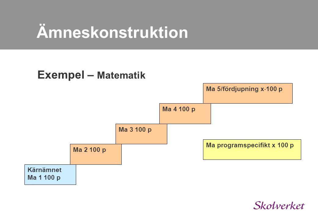 Ämneskonstruktion Exempel – Matematik Ma 5/fördjupning x100 p