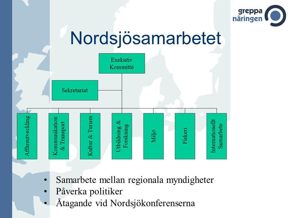 Nordsjösamarbetet Samarbete mellan regionala myndigheter