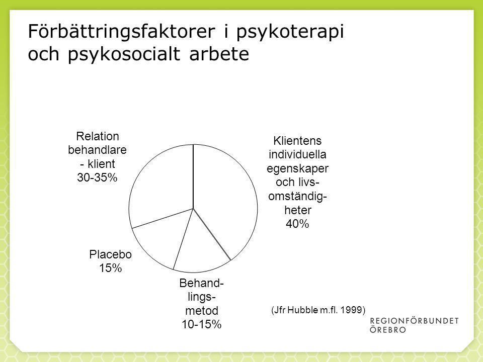 Förbättringsfaktorer i psykoterapi och psykosocialt arbete
