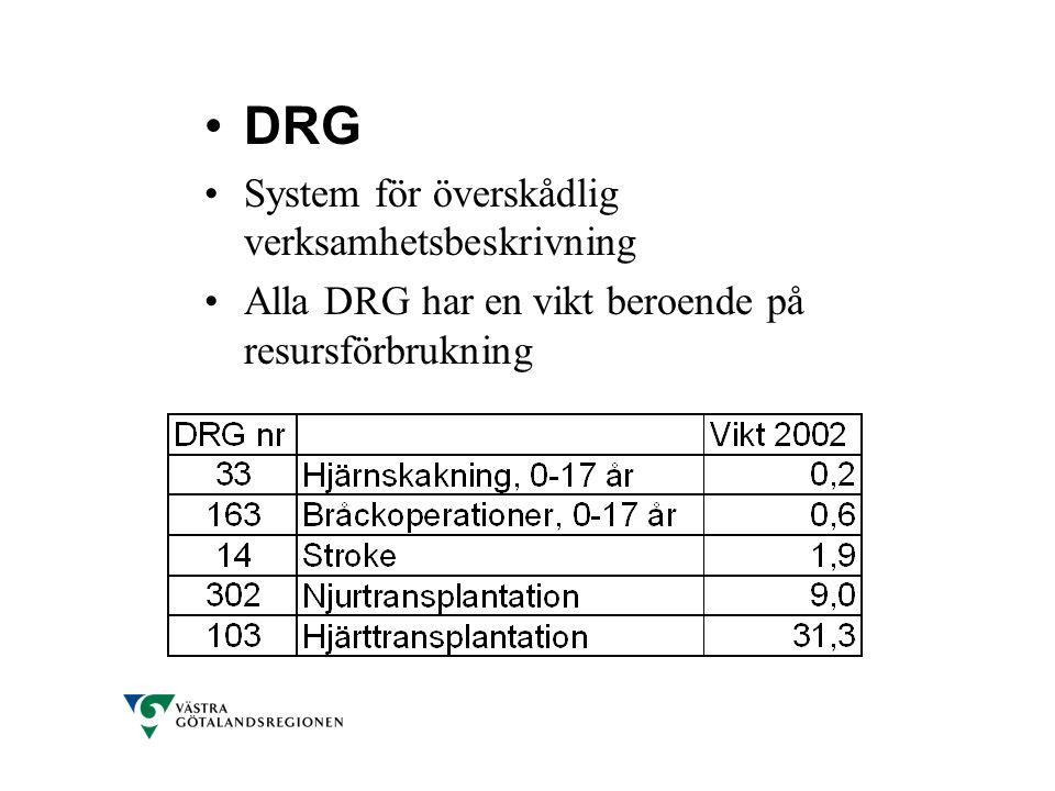DRG System för överskådlig verksamhetsbeskrivning