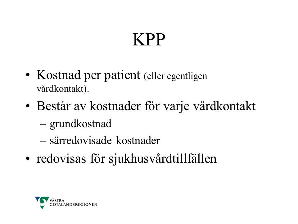 KPP Kostnad per patient (eller egentligen vårdkontakt).