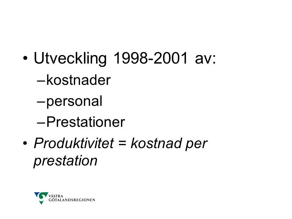 Utveckling 1998-2001 av: kostnader personal Prestationer