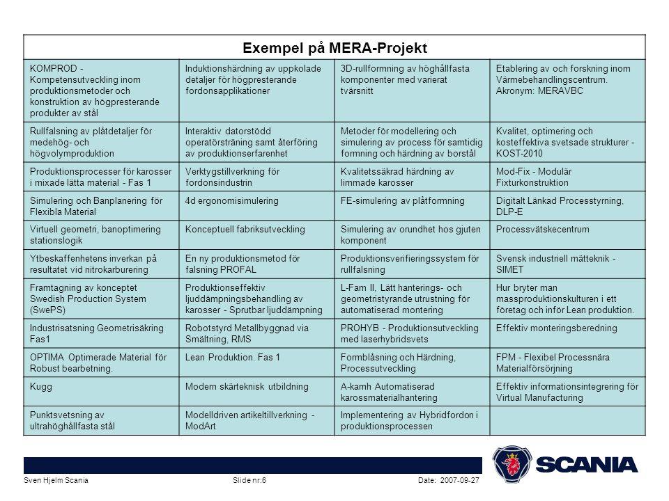 Exempel på MERA-Projekt
