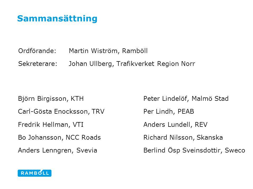 Sammansättning Ordförande: Martin Wiström, Ramböll