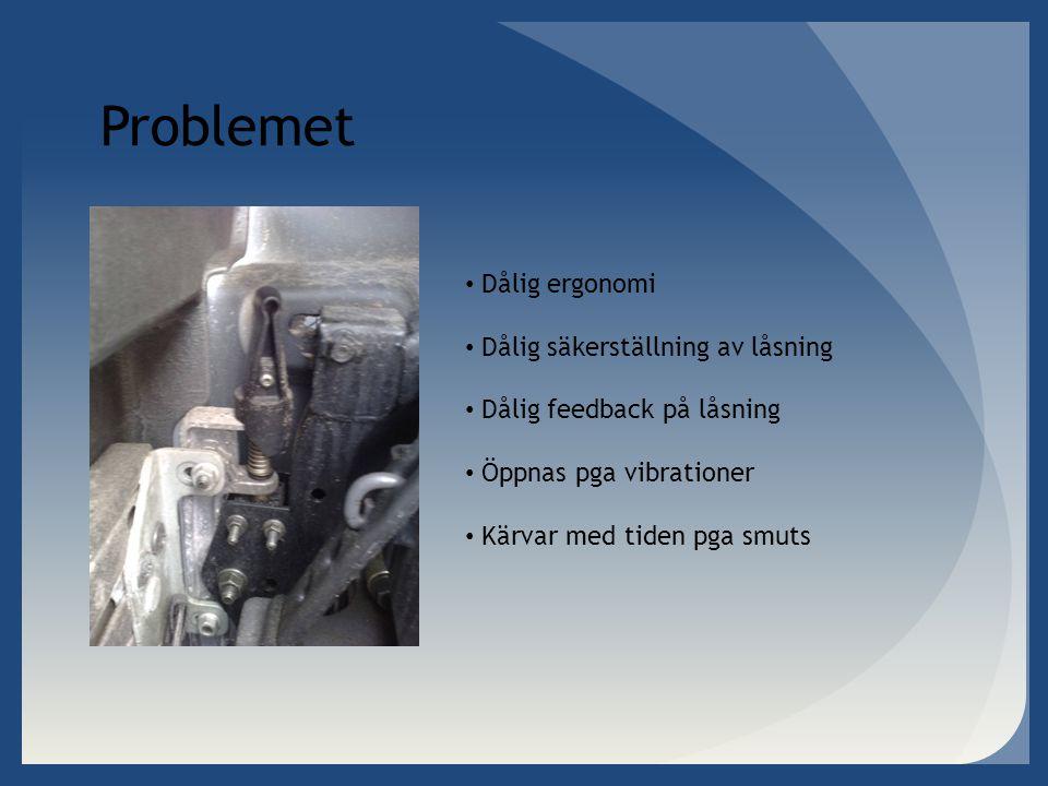 Problemet Dålig ergonomi Dålig säkerställning av låsning