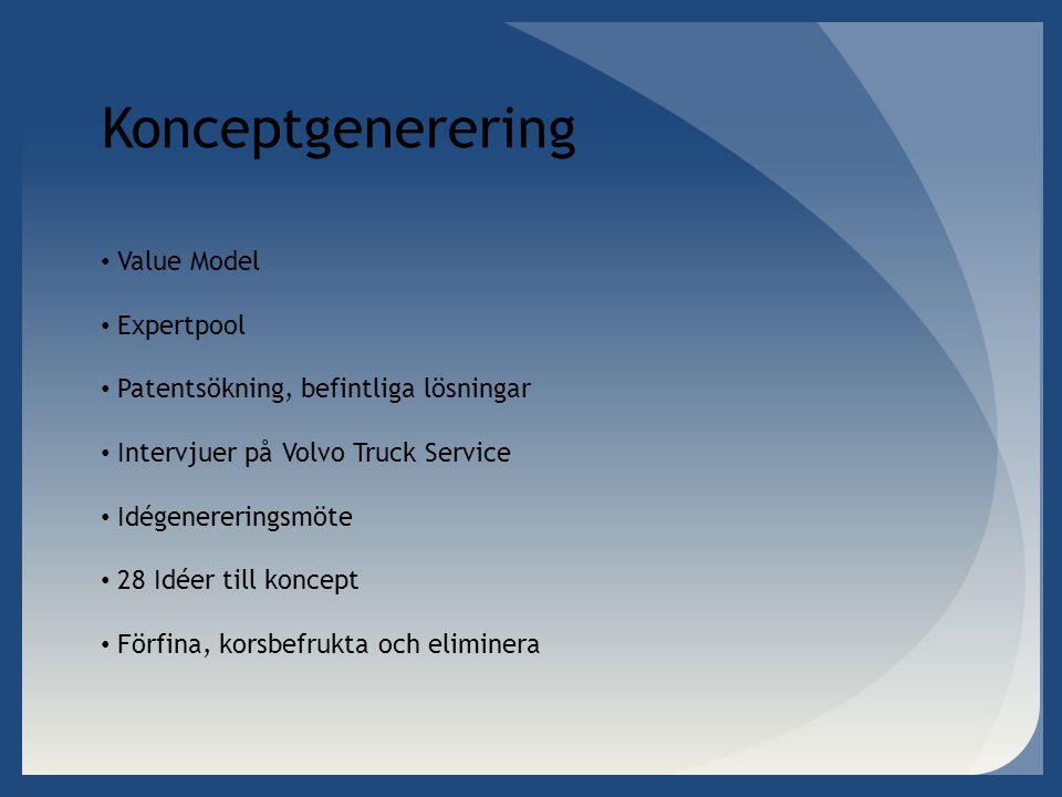 Konceptgenerering Value Model Expertpool