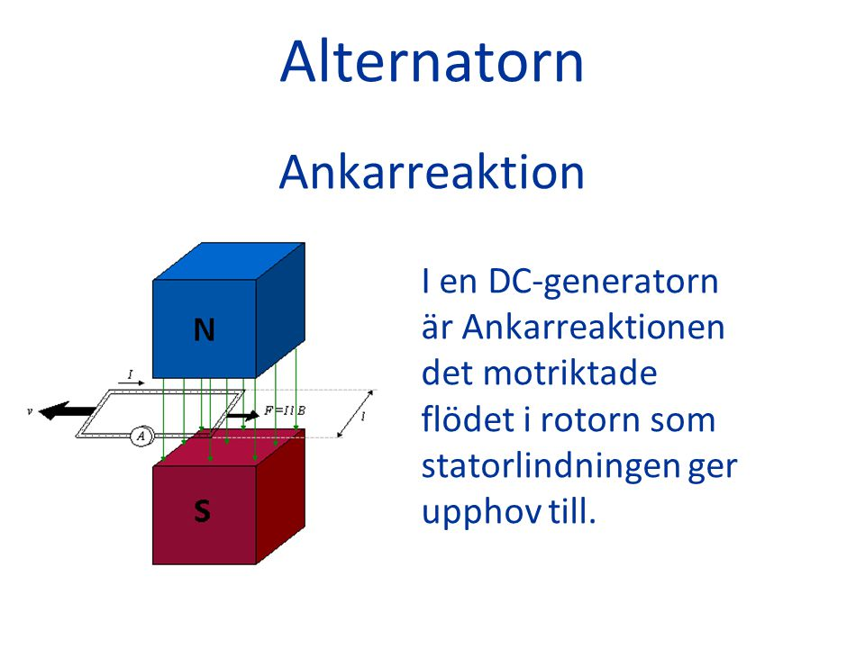 Alternatorn Ankarreaktion