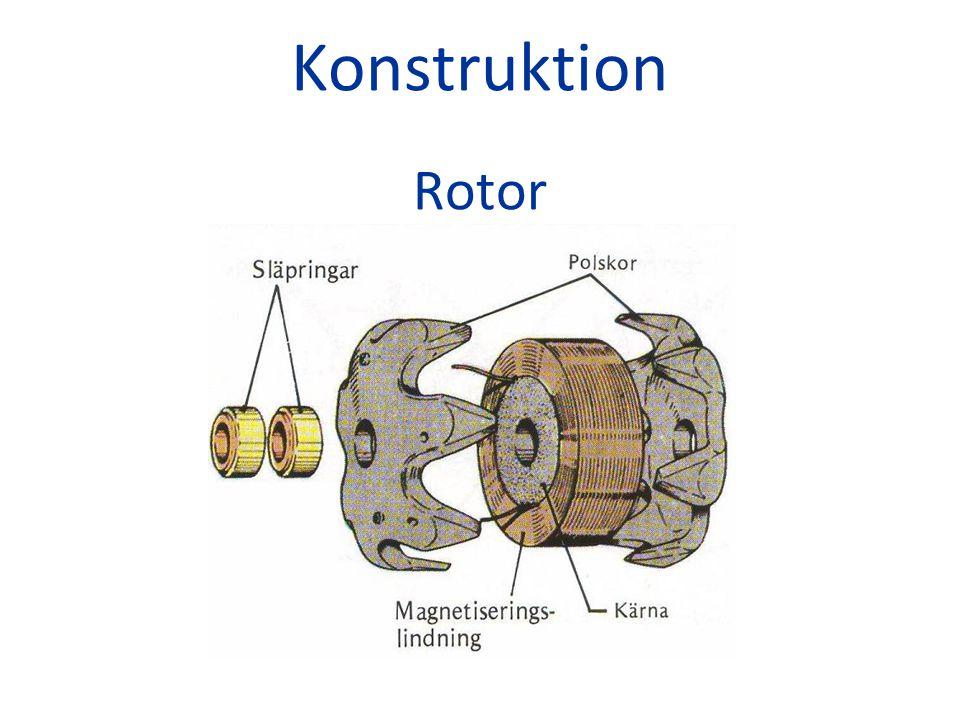 Konstruktion Rotor