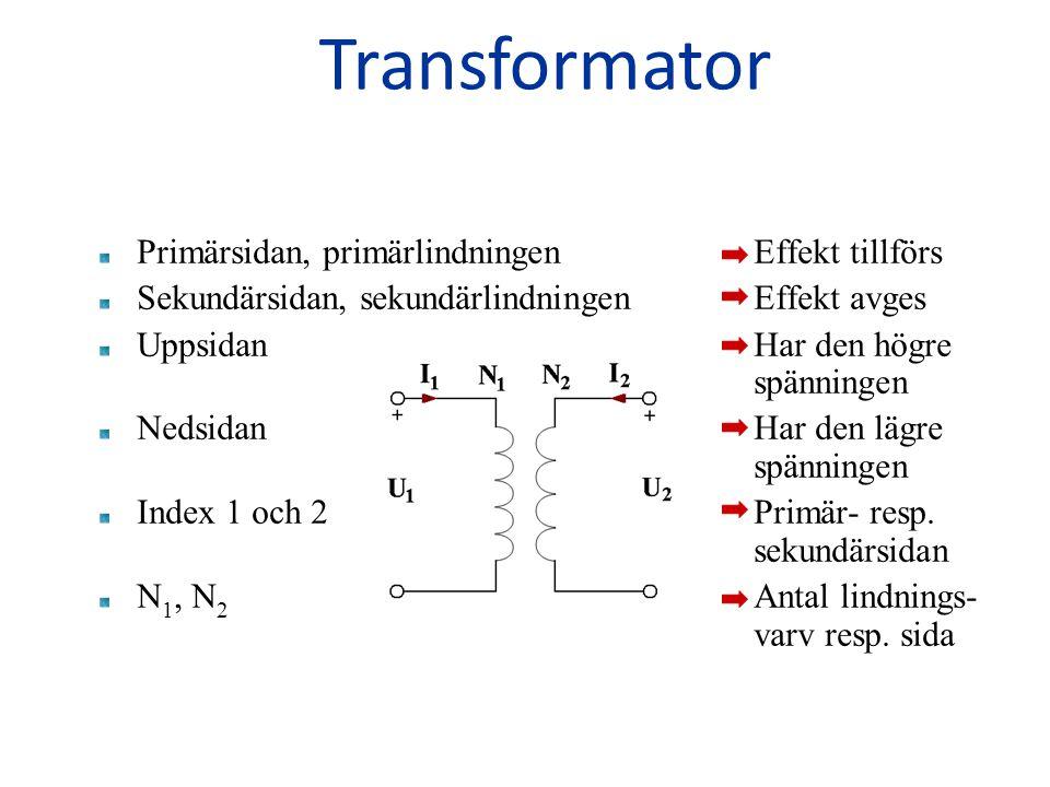 Transformator Primärsidan, primärlindningen Effekt tillförs