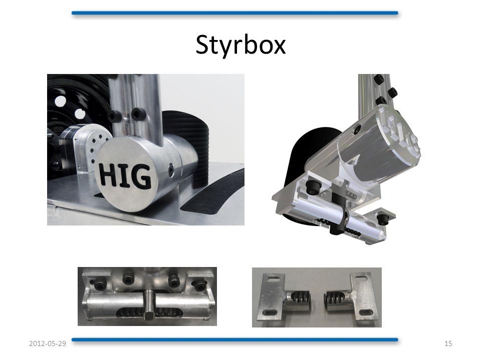 Styrbox 2012-05-29