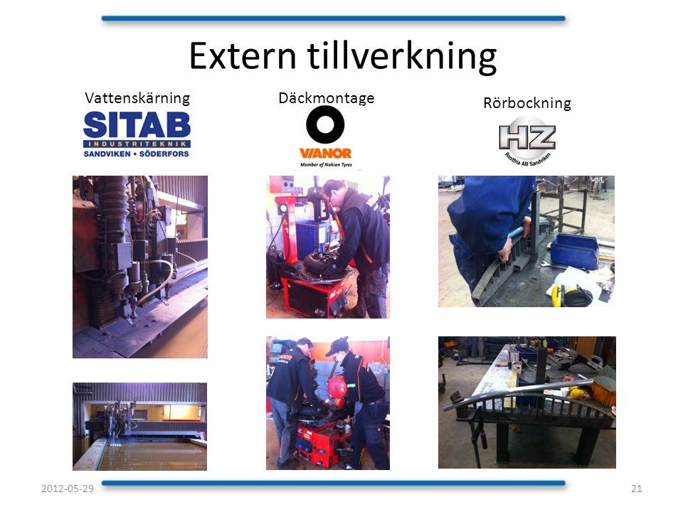 Extern tillverkning Vattenskärning Däckmontage Rörbockning 2012-05-29