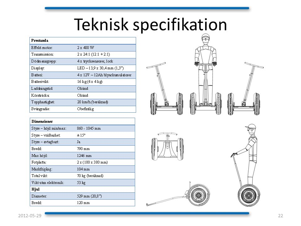 Teknisk specifikation