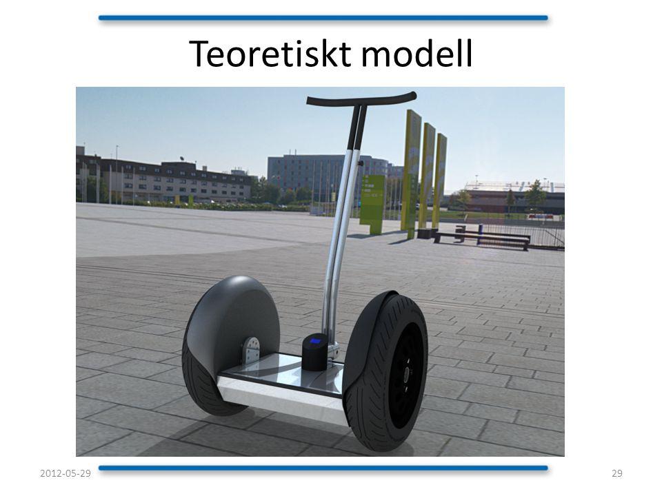 Teoretiskt modell 2012-05-29