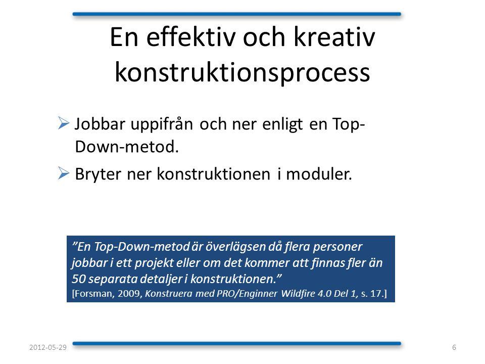 En effektiv och kreativ konstruktionsprocess
