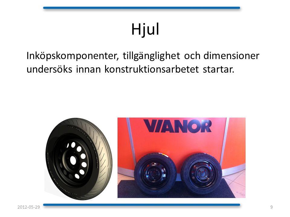 Hjul Inköpskomponenter, tillgänglighet och dimensioner undersöks innan konstruktionsarbetet startar.