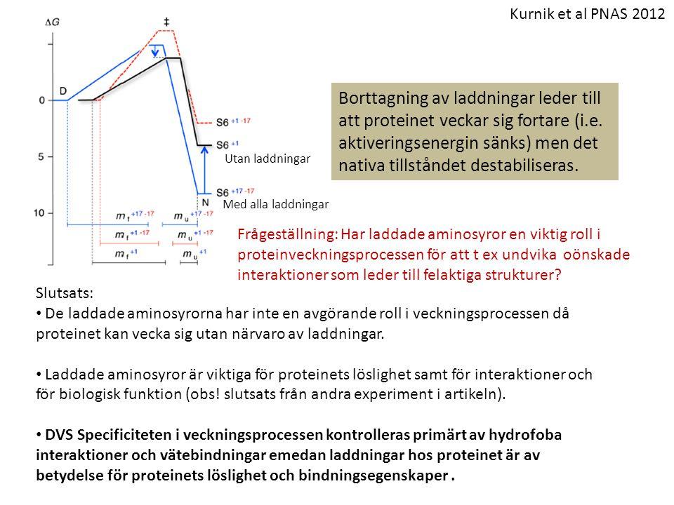 Kurnik et al PNAS 2012