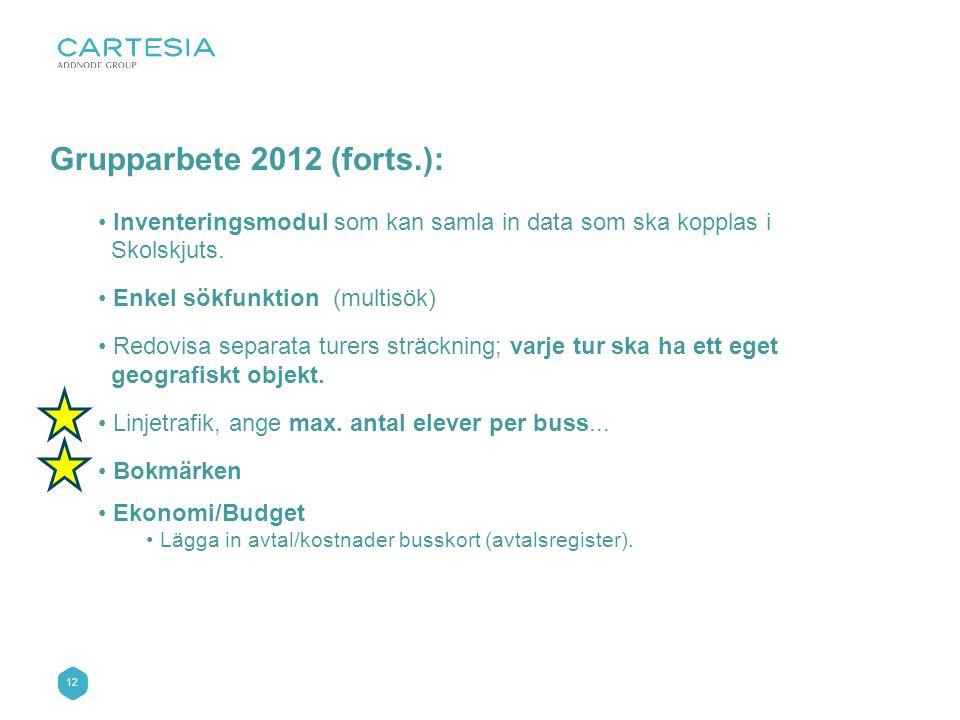 Grupparbete 2012 (forts.): Inventeringsmodul som kan samla in data som ska kopplas i. Skolskjuts. Enkel sökfunktion (multisök)