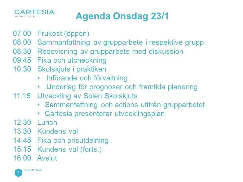 Agenda Onsdag 23/1 07.00 Frukost (öppen)