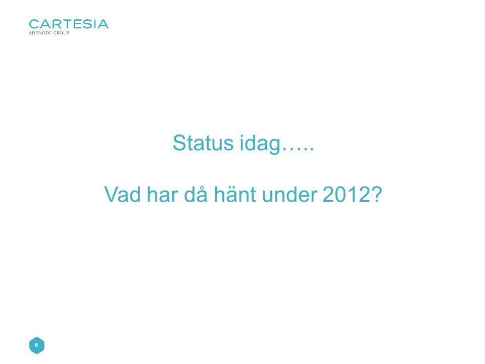 Status idag….. Vad har då hänt under 2012