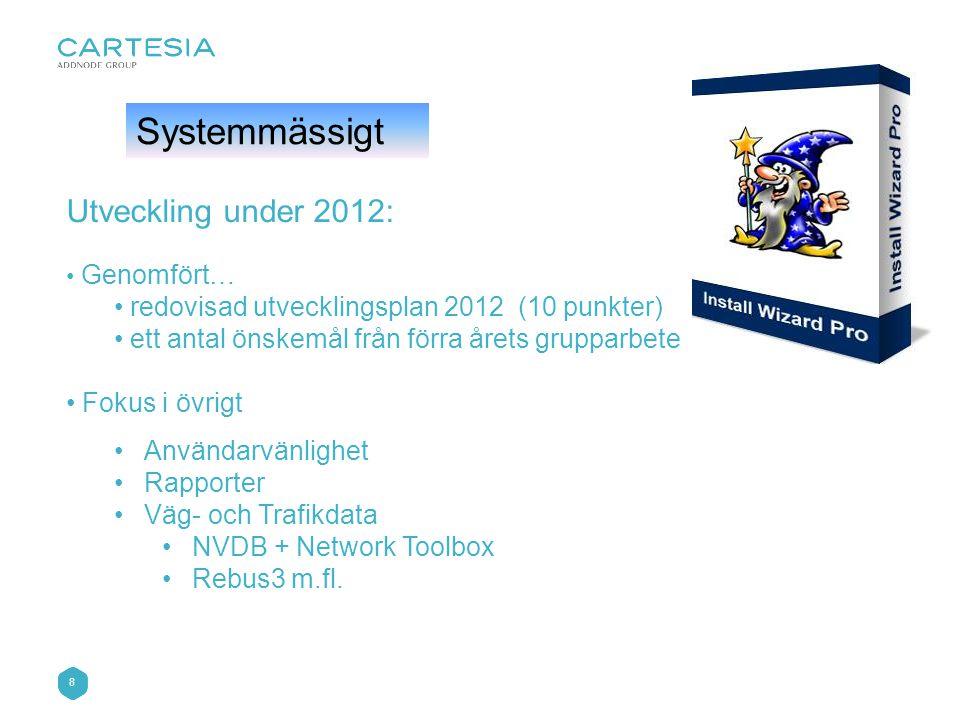 Systemmässigt Utveckling under 2012: