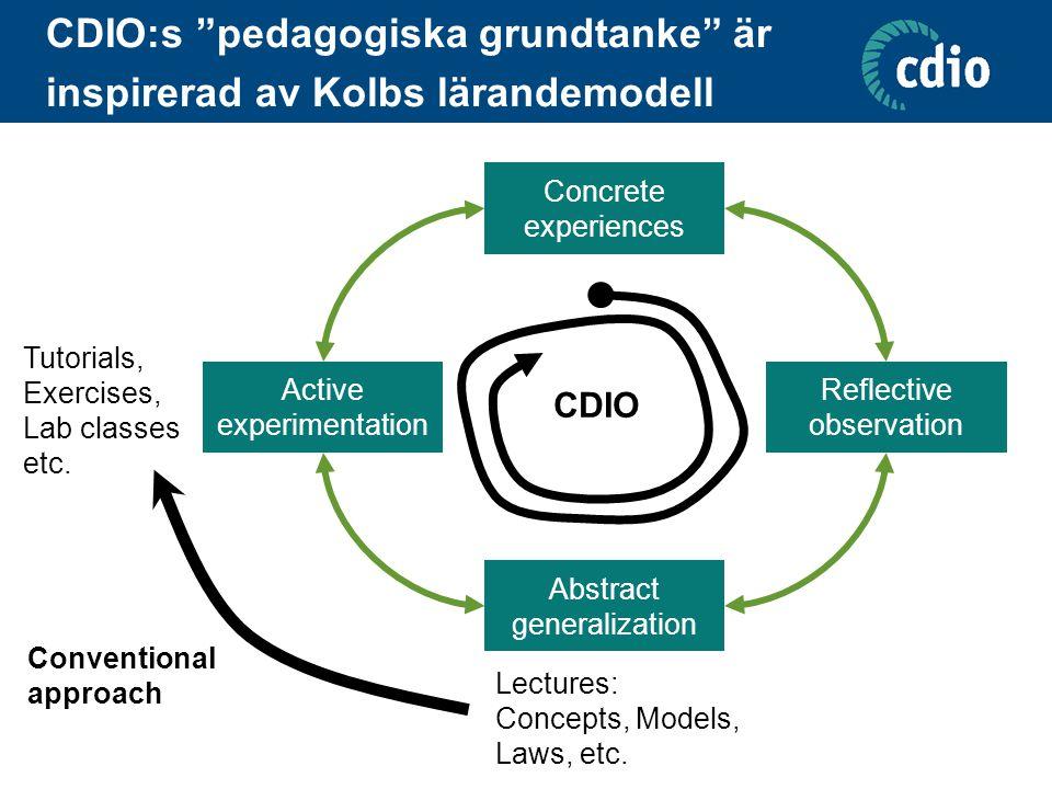 CDIO:s pedagogiska grundtanke är inspirerad av Kolbs lärandemodell