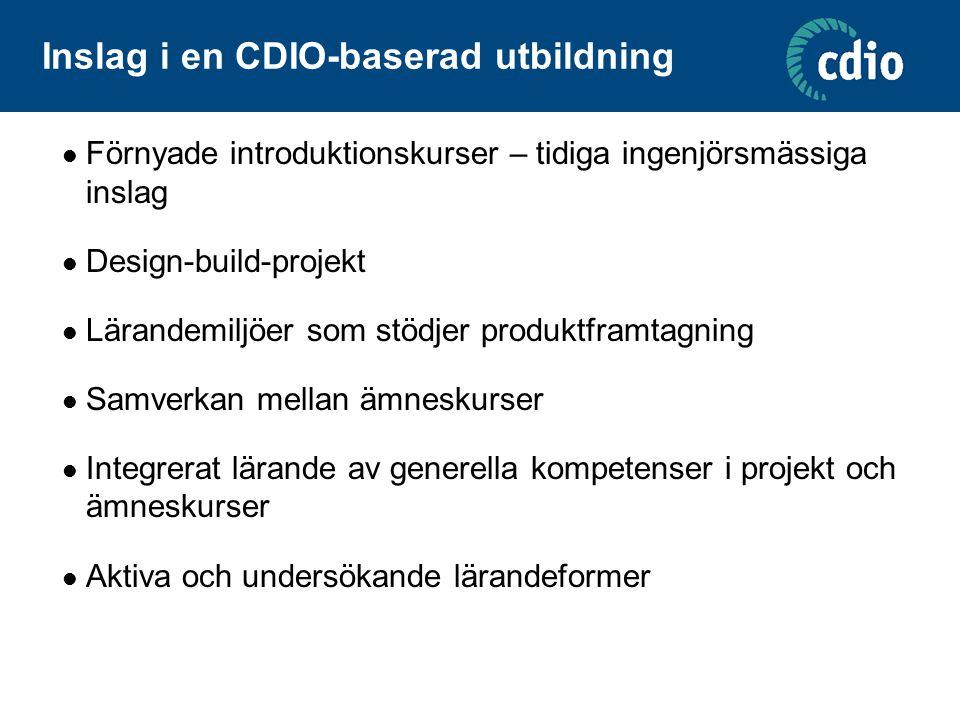 Inslag i en CDIO-baserad utbildning