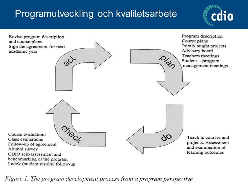 Programutveckling och kvalitetsarbete