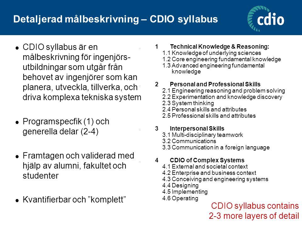 Detaljerad målbeskrivning – CDIO syllabus