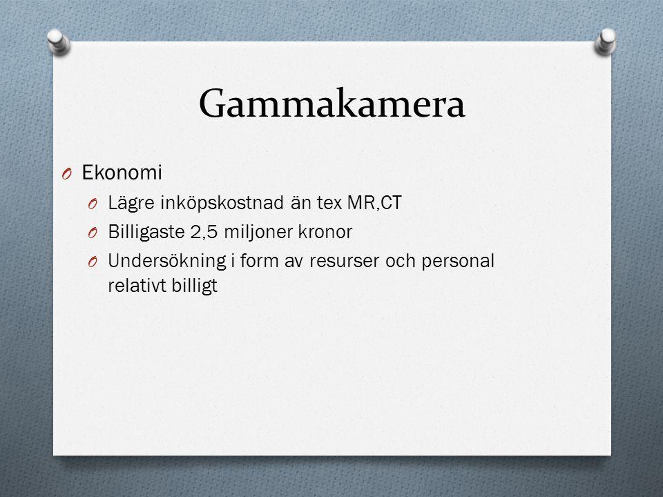 Gammakamera Ekonomi Lägre inköpskostnad än tex MR,CT
