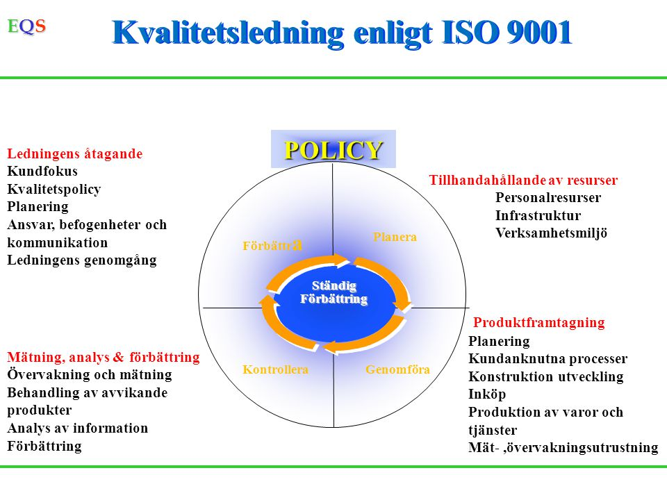 Kvalitetsledning enligt ISO 9001