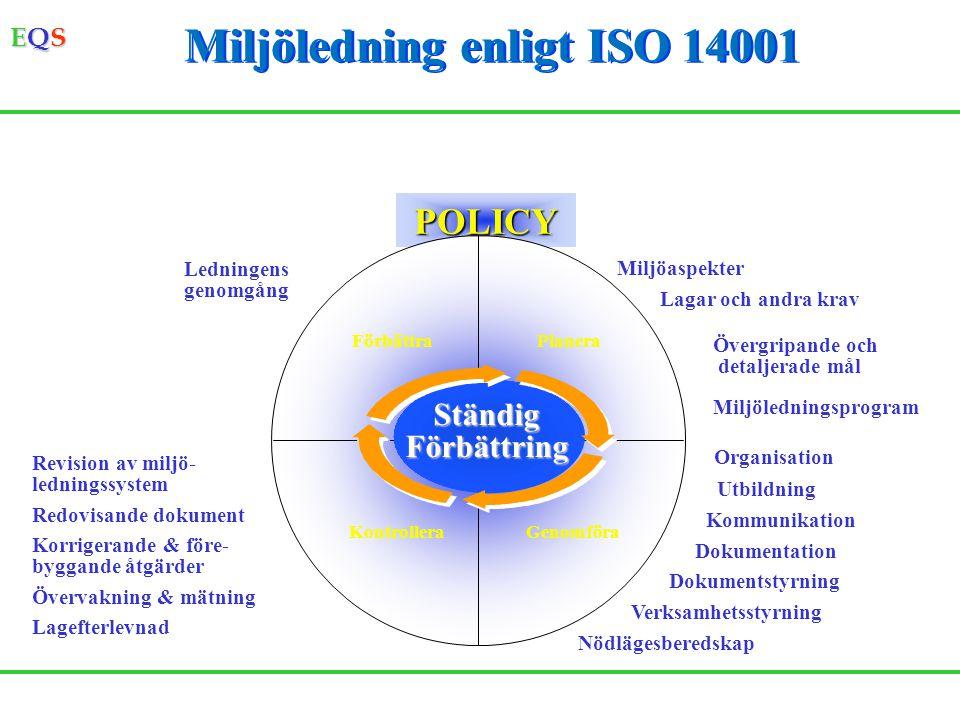 Miljöledning enligt ISO 14001