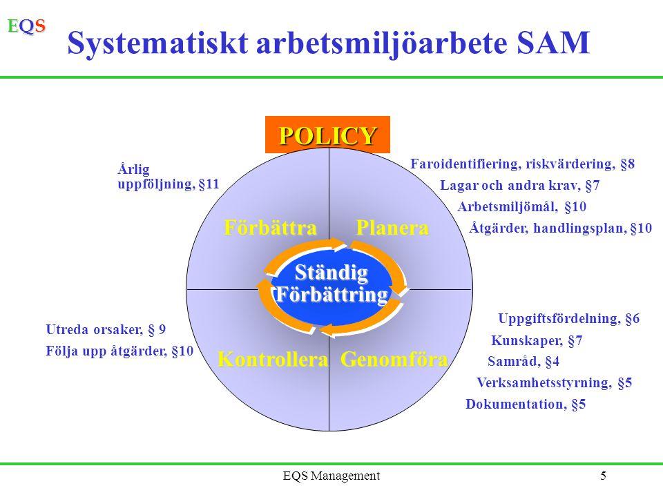 Systematiskt arbetsmiljöarbete SAM