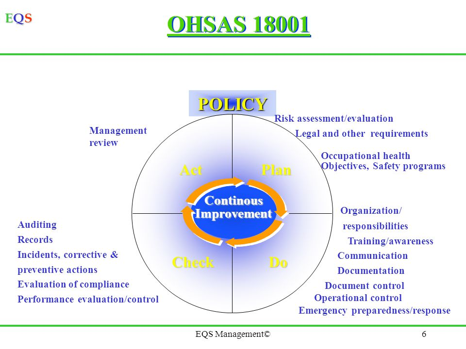 OHSAS 18001 POLICY Act Plan Check Do Organization/ Continous