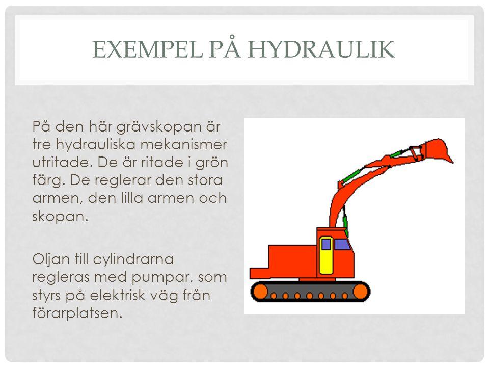 Exempel på Hydraulik