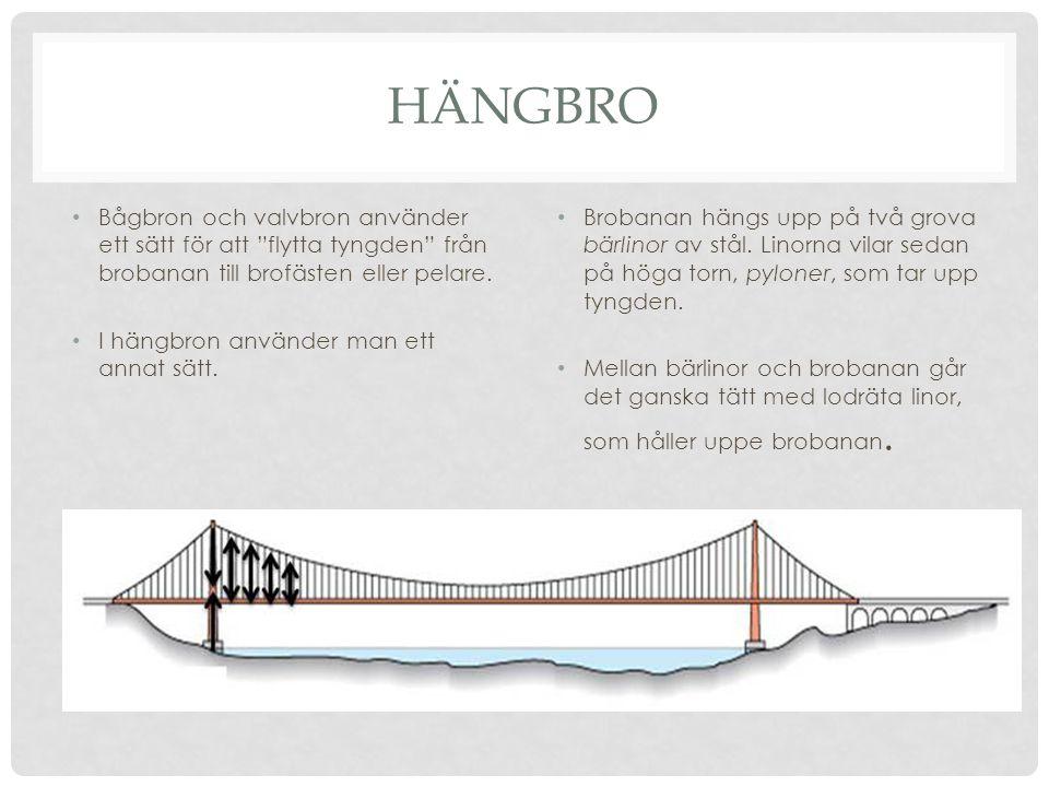 HÄNGBRO Bågbron och valvbron använder ett sätt för att flytta tyngden från brobanan till brofästen eller pelare.