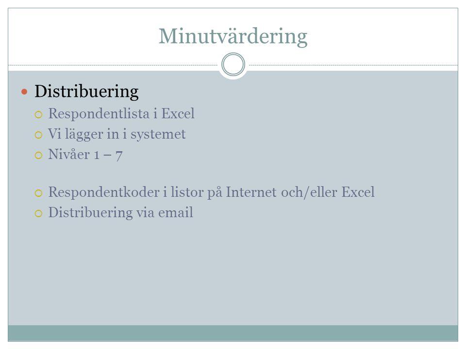 Minutvärdering Distribuering Respondentlista i Excel