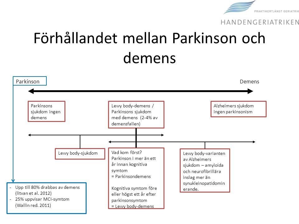 Förhållandet mellan Parkinson och demens