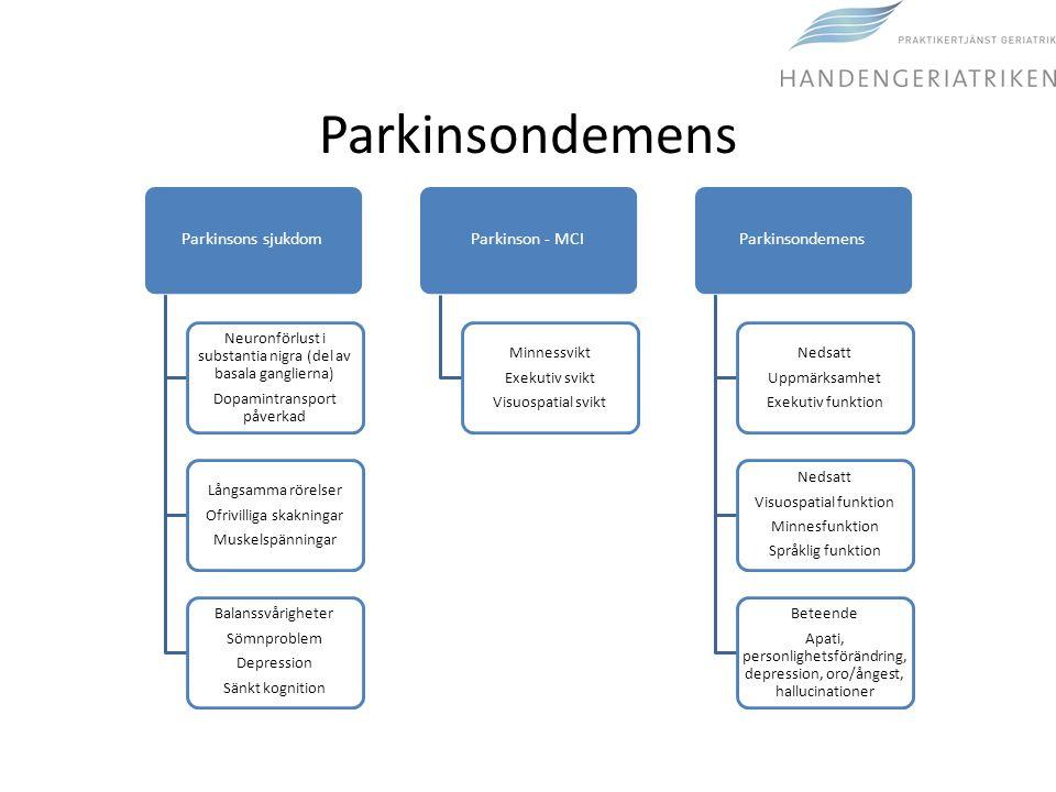 Parkinsondemens Parkinsons sjukdom Parkinson - MCI Parkinsondemens