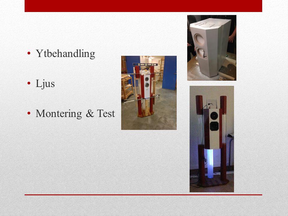 Ytbehandling Ljus Montering & Test