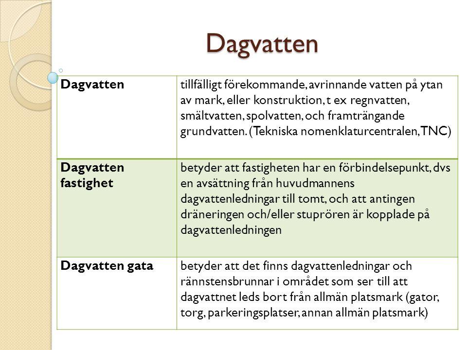 Dagvatten Dagvatten.