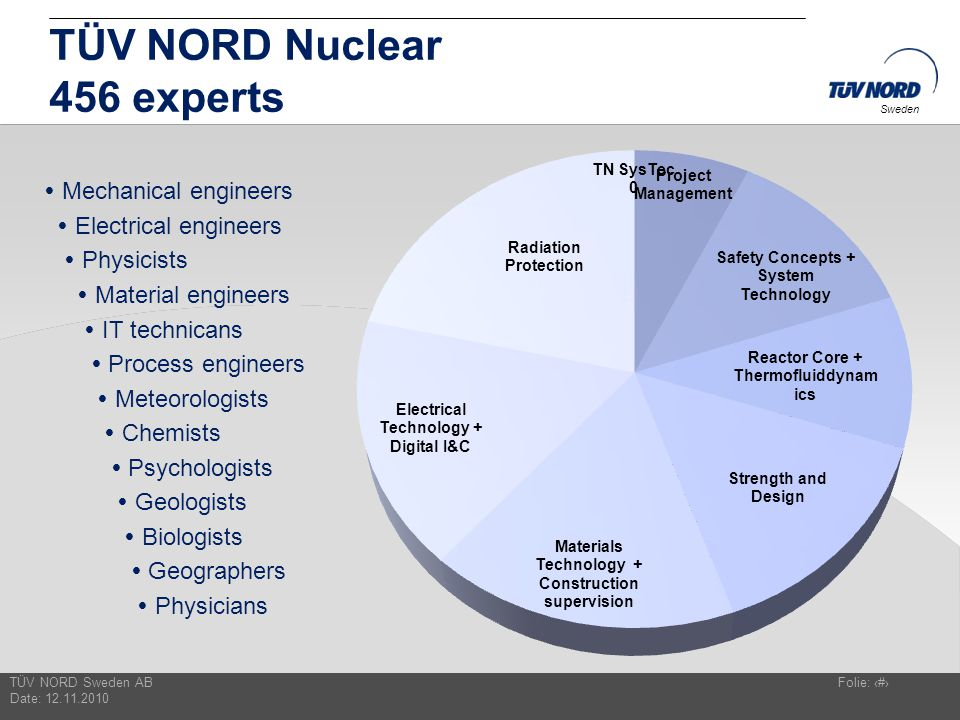 TÜV NORD Nuclear 456 experts