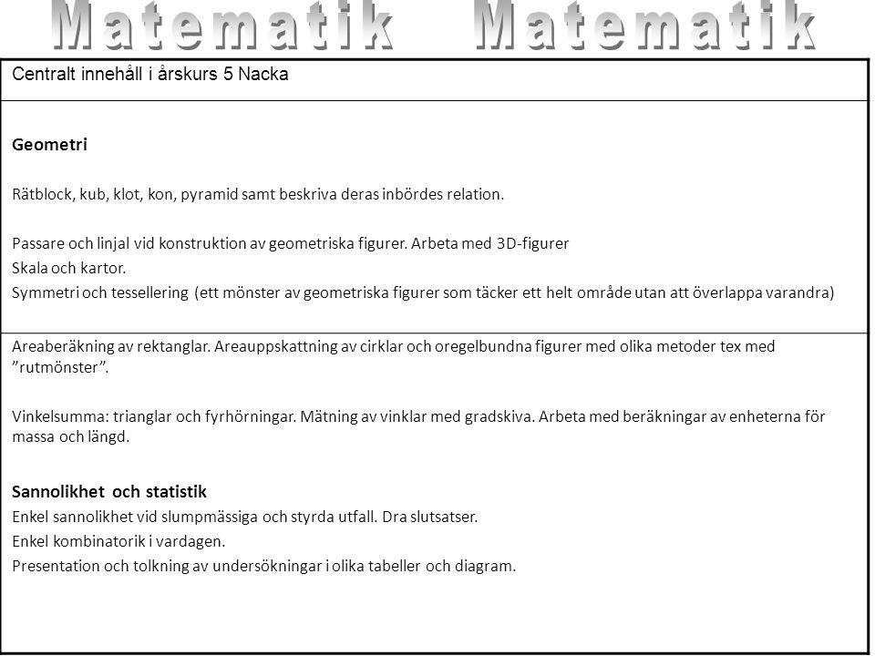 Matematik Matematik Geometri Sannolikhet och statistik