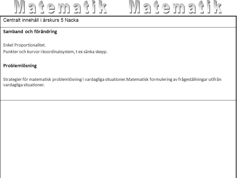 Matematik Matematik Samband och förändring Problemlösning